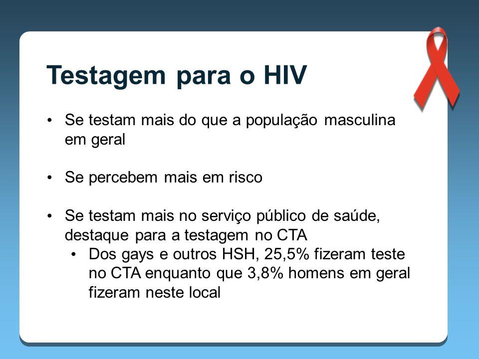 Testagem para o HIV Se testam mais do que a população masculina em geral. Se percebem mais em risco.