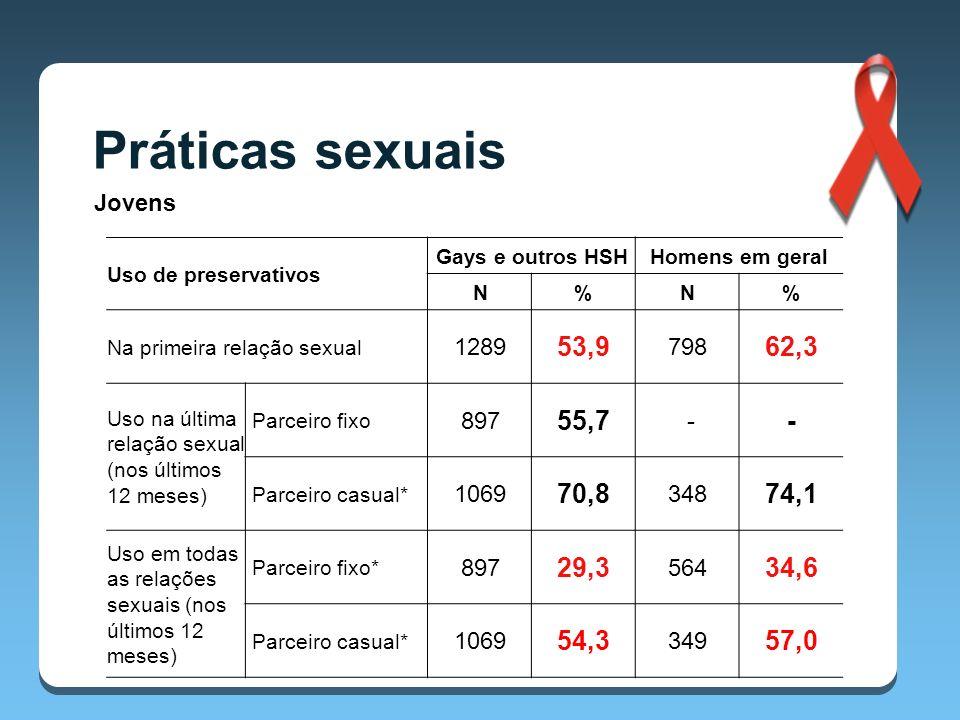 Práticas sexuais 53,9 62,3 55,7 - 70,8 74,1 29,3 34,6 54,3 57,0 Jovens