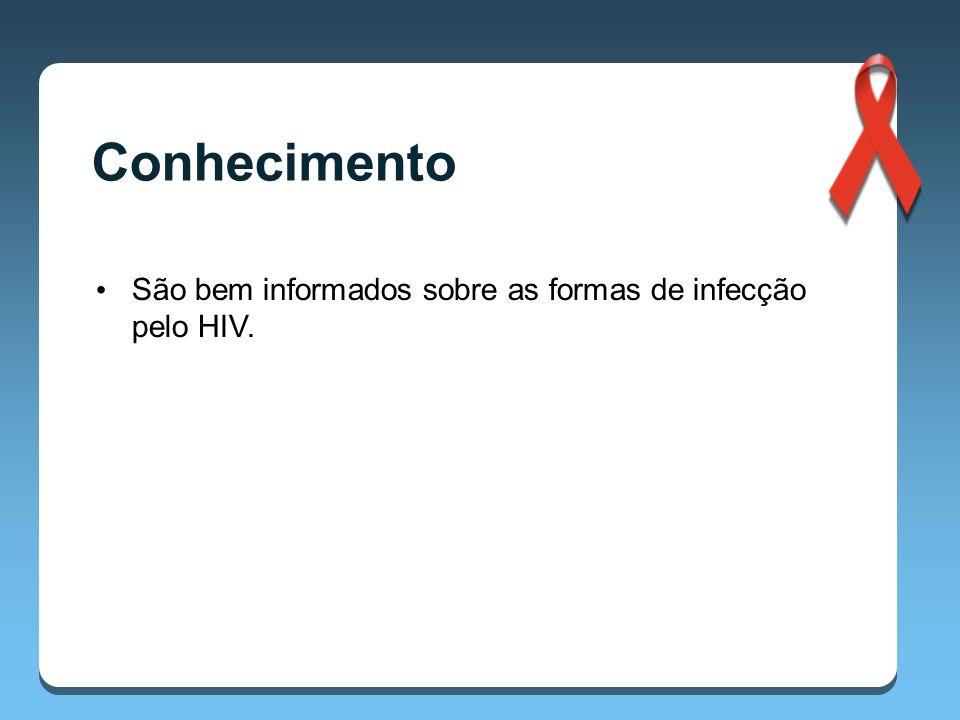 Conhecimento São bem informados sobre as formas de infecção pelo HIV.