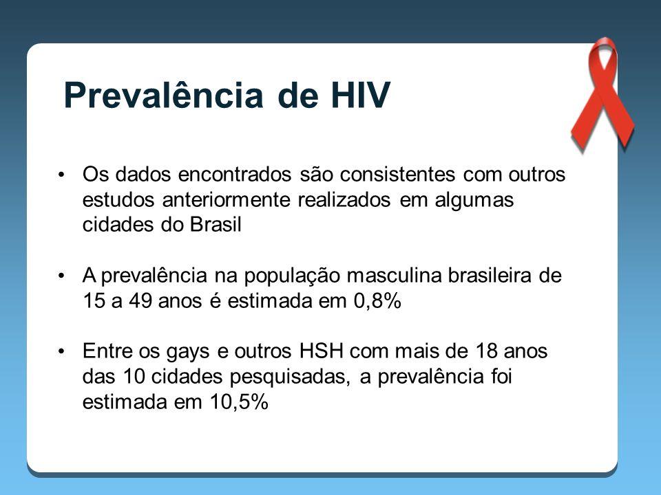 Prevalência de HIV Os dados encontrados são consistentes com outros estudos anteriormente realizados em algumas cidades do Brasil.