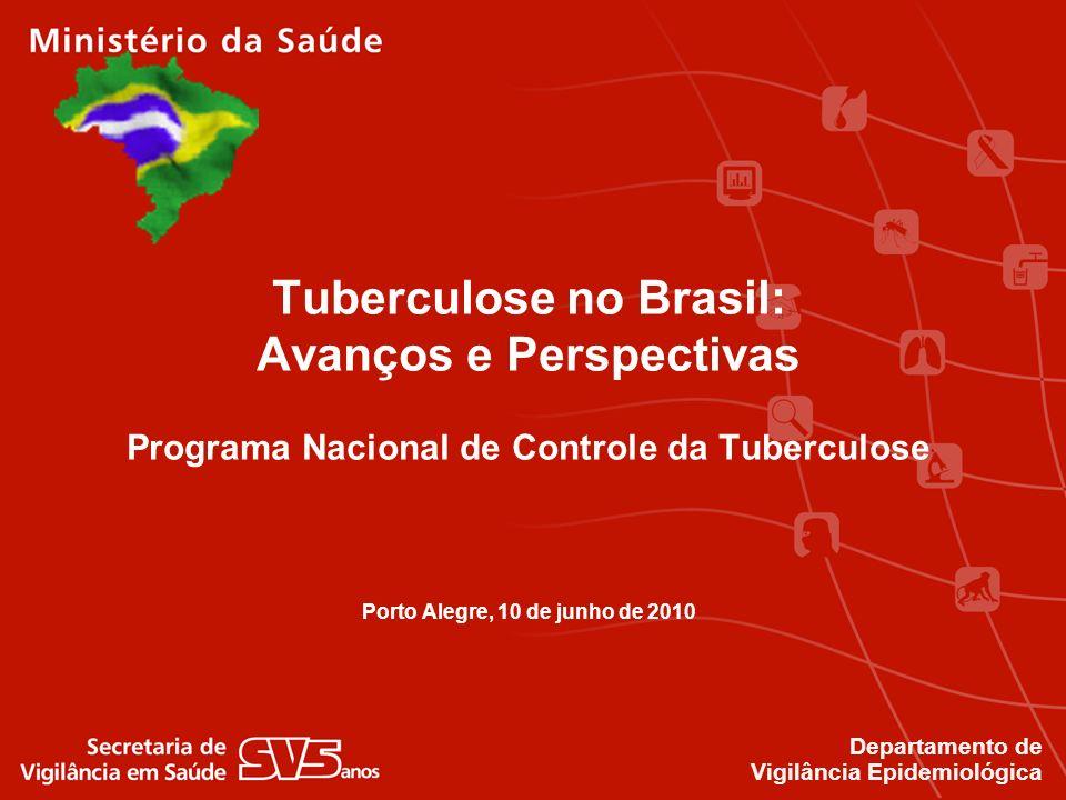 Tuberculose no Brasil: Avanços e Perspectivas