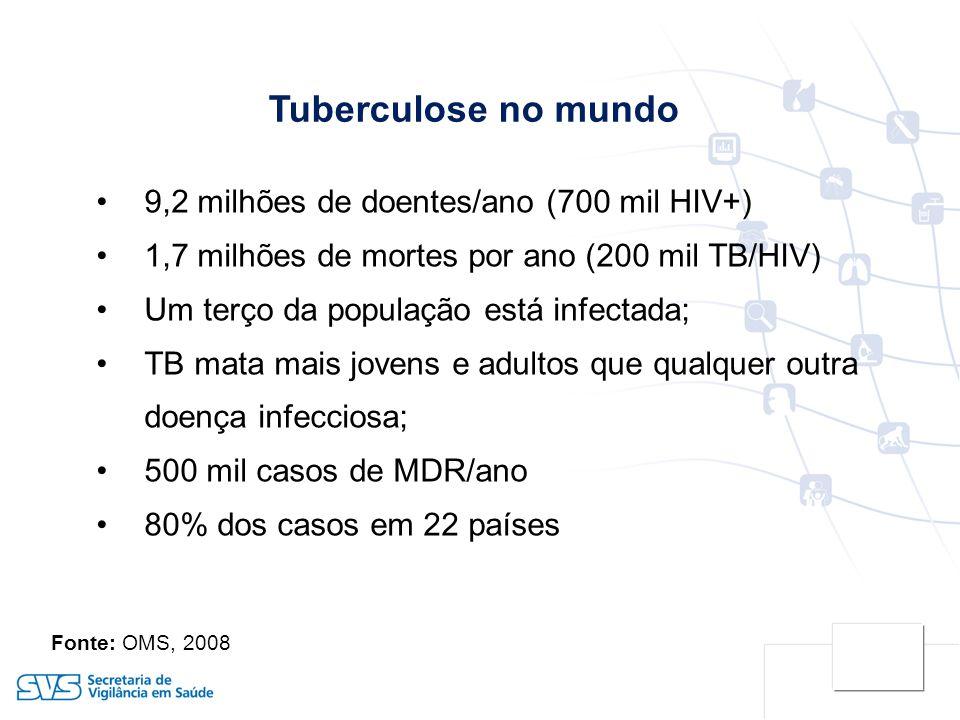 Tuberculose no mundo 9,2 milhões de doentes/ano (700 mil HIV+)