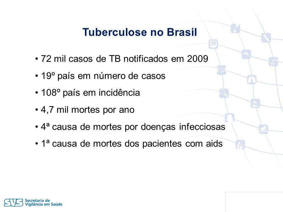 Tuberculose no Brasil 72 mil casos de TB notificados em 2009