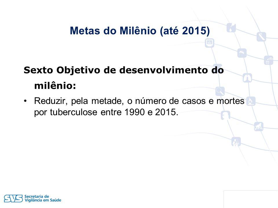Metas do Milênio (até 2015) Sexto Objetivo de desenvolvimento do milênio: