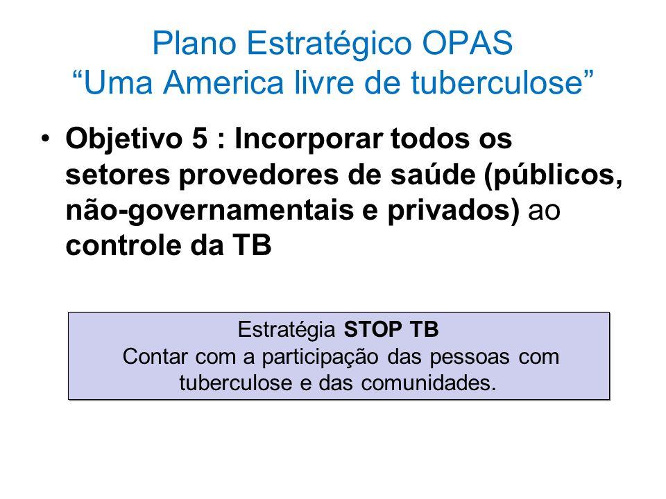Plano Estratégico OPAS Uma America livre de tuberculose