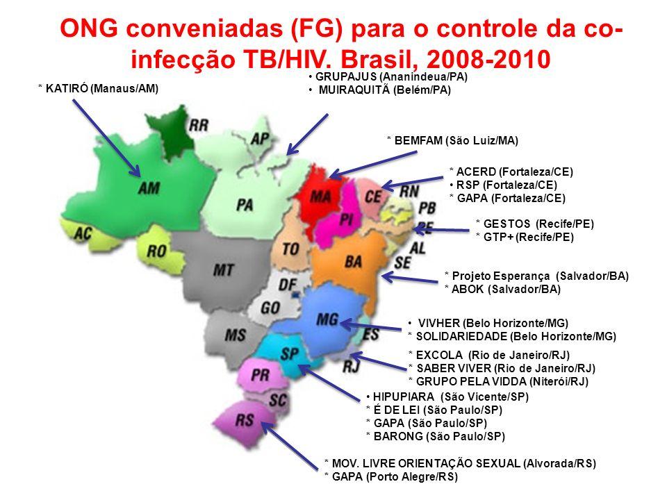 ONG conveniadas (FG) para o controle da co-infecção TB/HIV