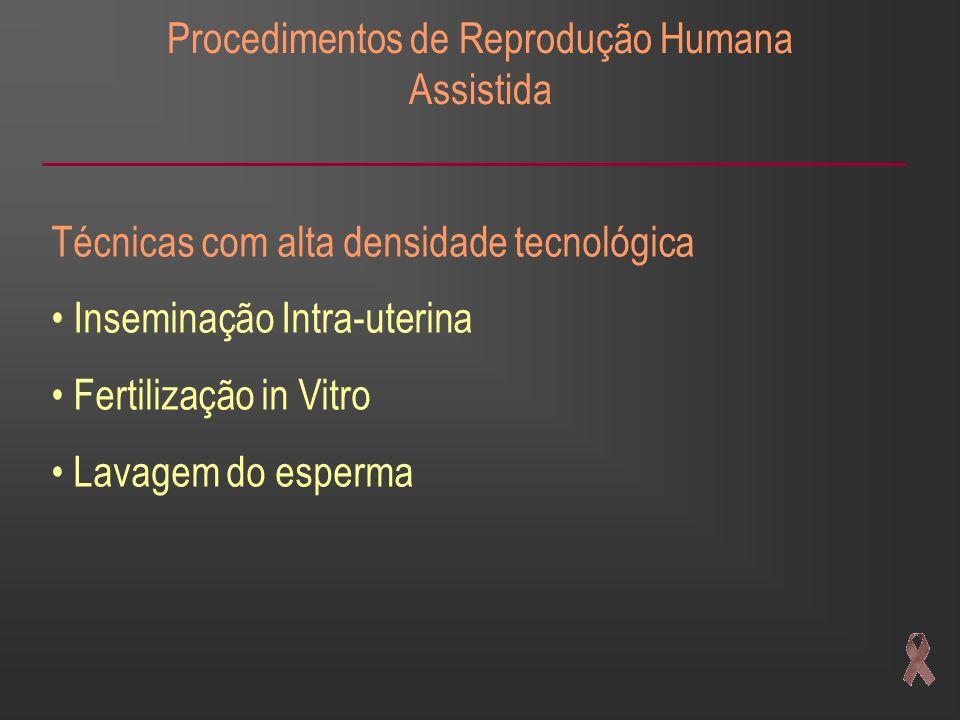 Procedimentos de Reprodução Humana Assistida