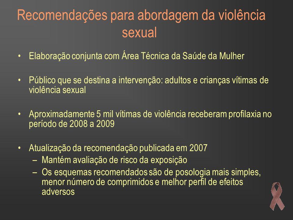 Recomendações para abordagem da violência sexual