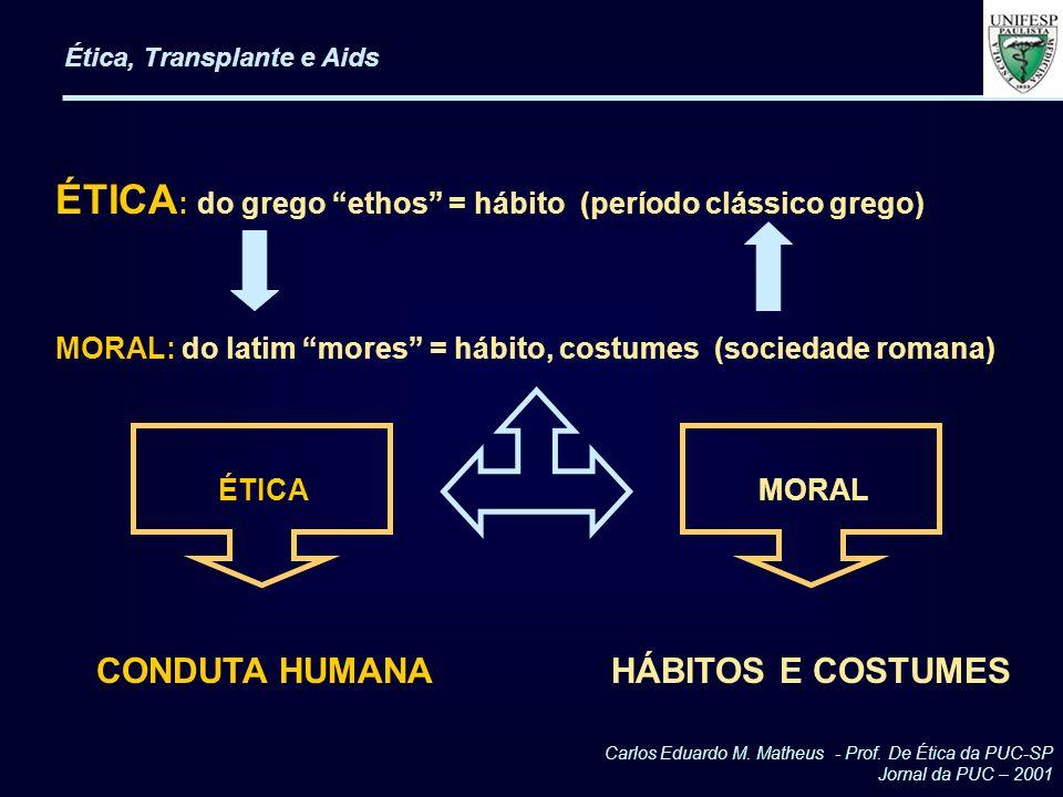 ÉTICA: do grego ethos = hábito (período clássico grego)