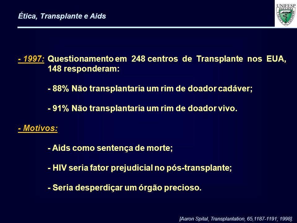 - 1997: Questionamento em 248 centros de Transplante nos EUA,