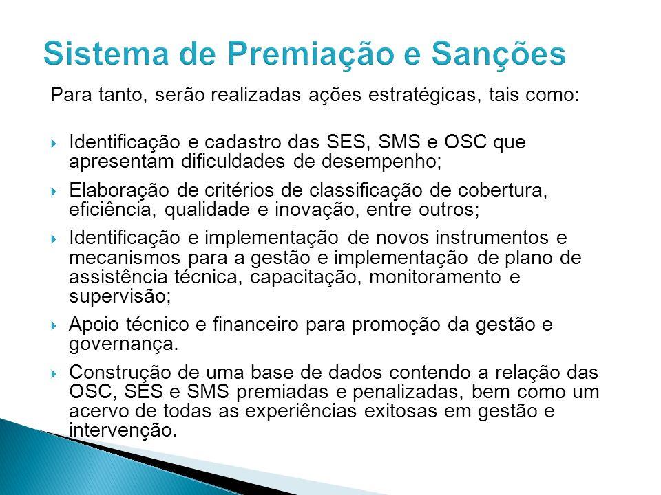 Sistema de Premiação e Sanções