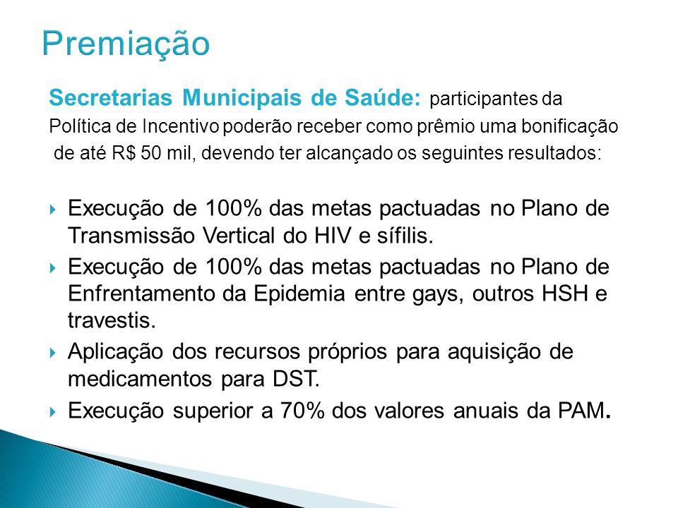 Premiação Secretarias Municipais de Saúde: participantes da