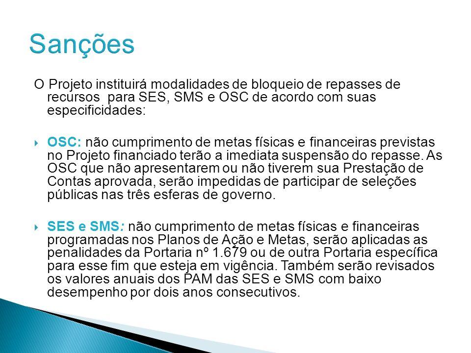 SançõesO Projeto instituirá modalidades de bloqueio de repasses de recursos para SES, SMS e OSC de acordo com suas especificidades: