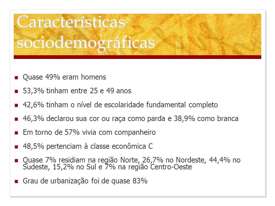 Características sociodemográficas