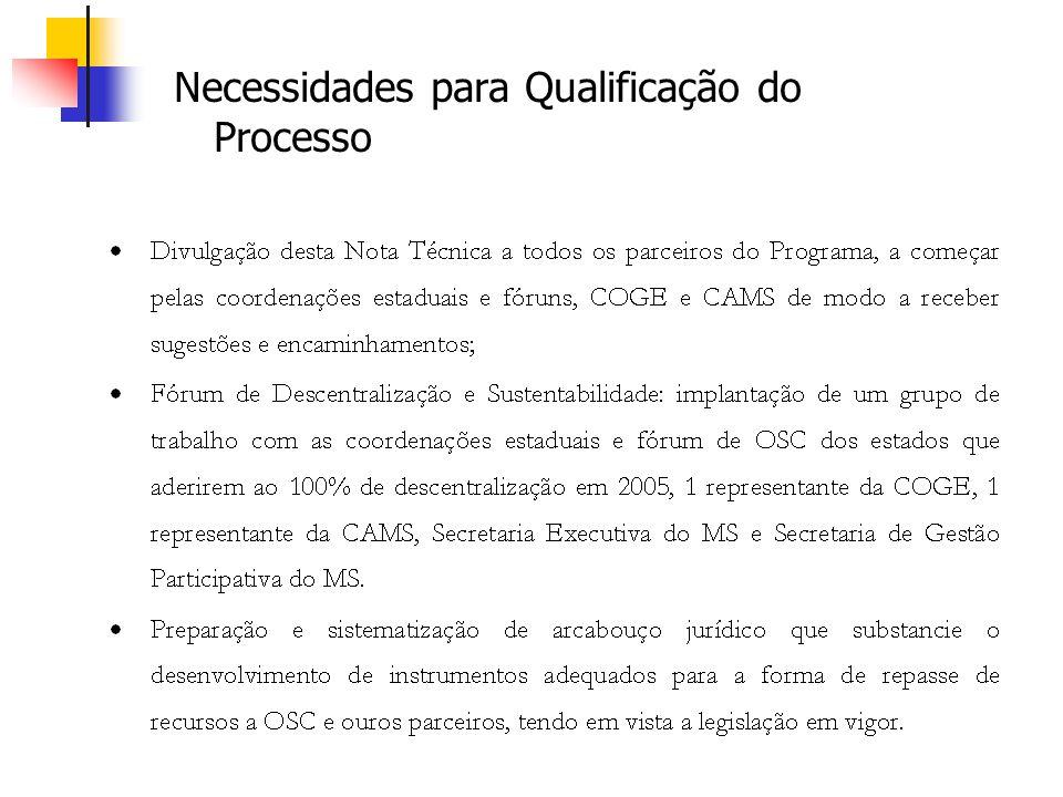 Necessidades para Qualificação do Processo