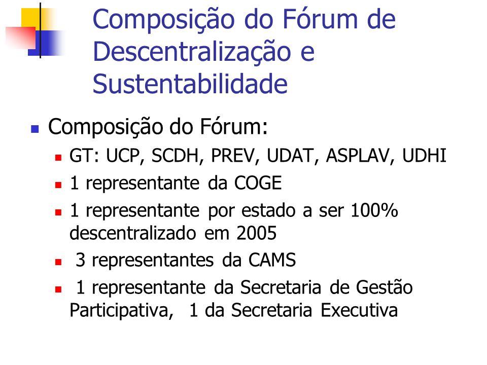 Composição do Fórum de Descentralização e Sustentabilidade