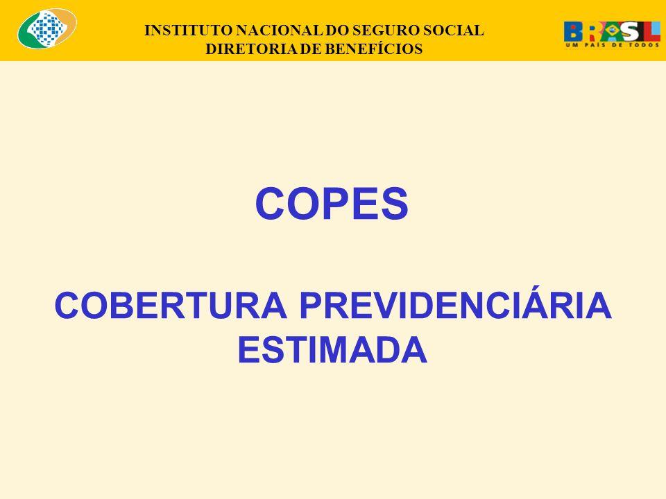COPES COBERTURA PREVIDENCIÁRIA ESTIMADA