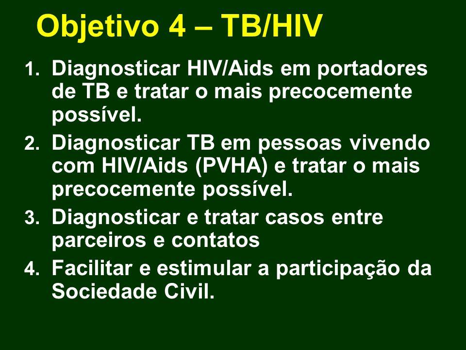 Objetivo 4 – TB/HIV Diagnosticar HIV/Aids em portadores de TB e tratar o mais precocemente possível.