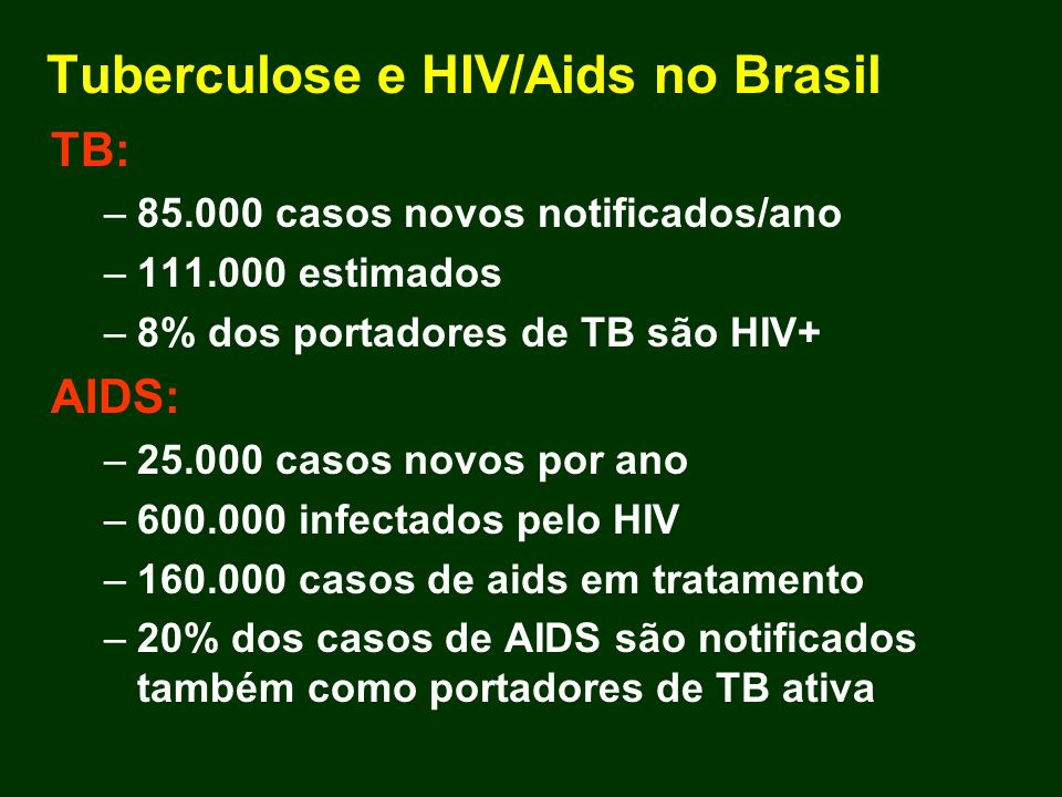 Tuberculose e HIV/Aids no Brasil