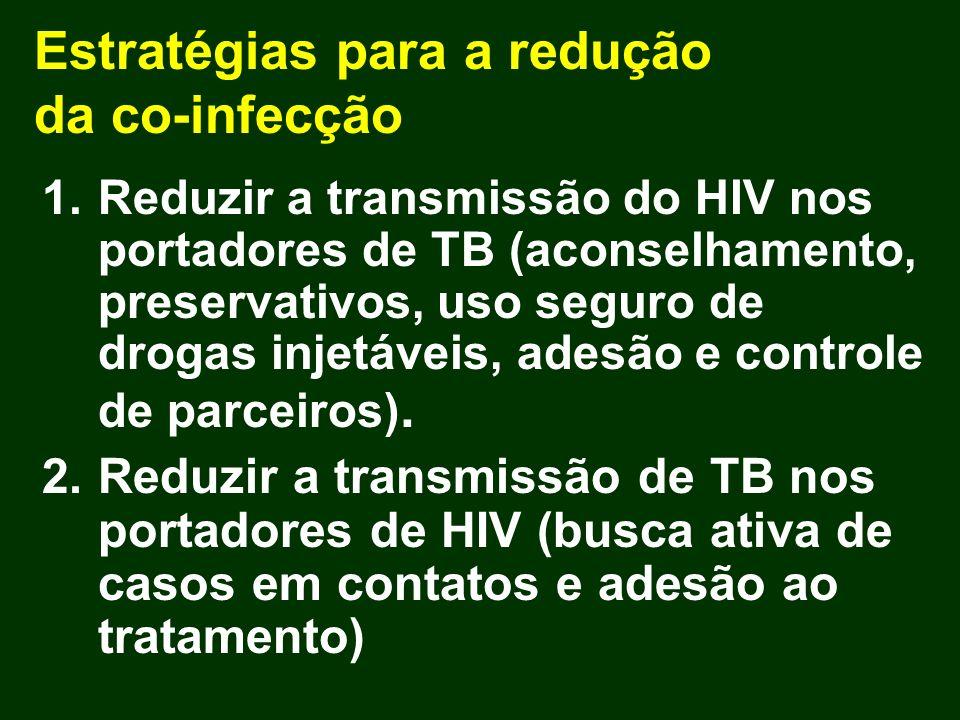 Estratégias para a redução da co-infecção