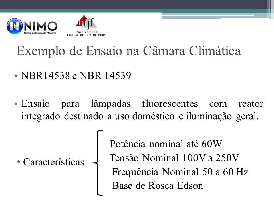 Exemplo de Ensaio na Câmara Climática
