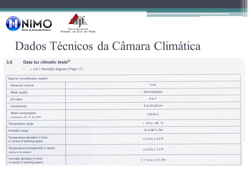 Dados Técnicos da Câmara Climática