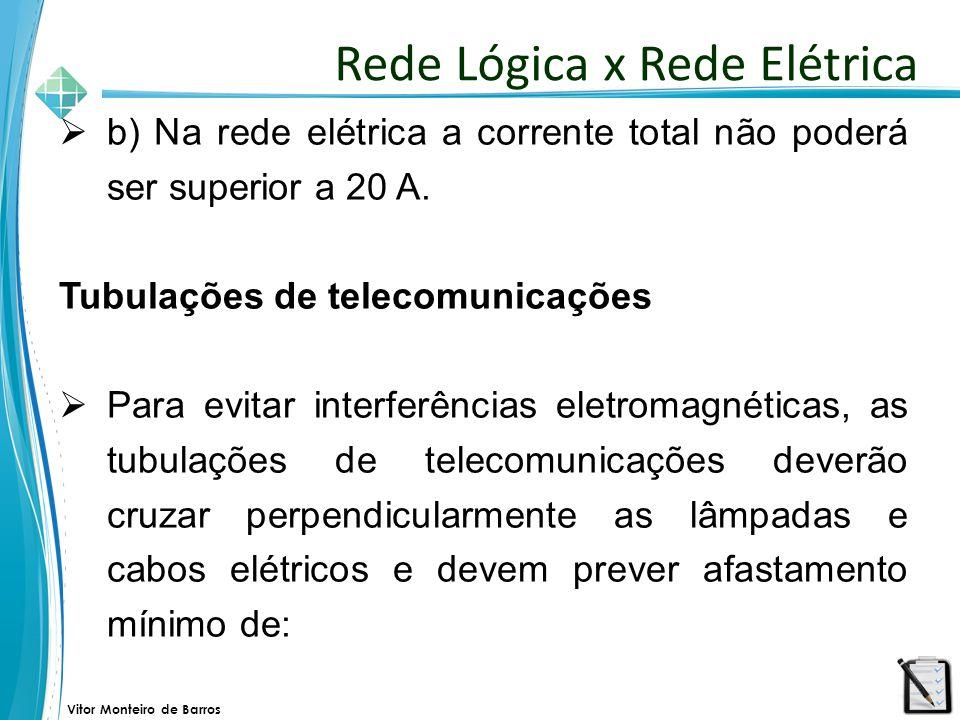 Rede Lógica x Rede Elétrica