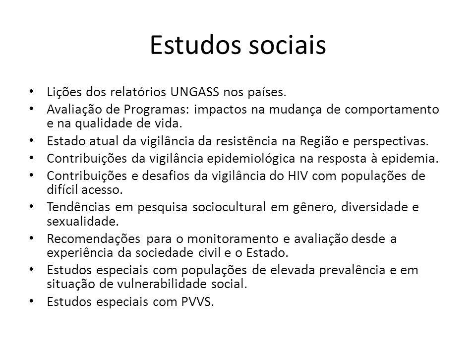 Estudos sociais Lições dos relatórios UNGASS nos países.