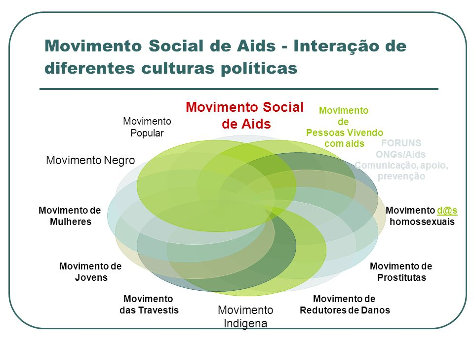 Movimento Social de Aids - Interação de diferentes culturas políticas