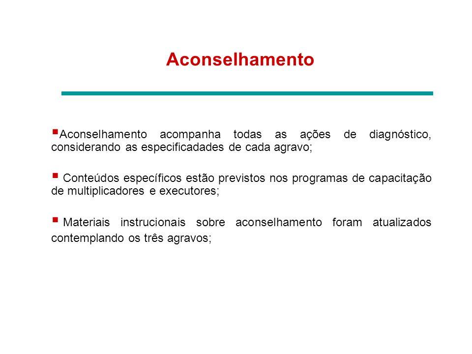 Aconselhamento Aconselhamento acompanha todas as ações de diagnóstico, considerando as especificadades de cada agravo;