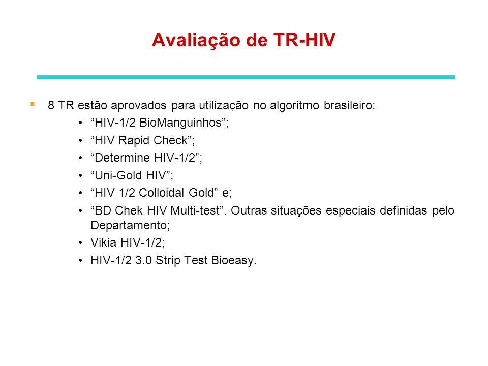 Avaliação de TR-HIV 8 TR estão aprovados para utilização no algoritmo brasileiro: HIV-1/2 BioManguinhos ;