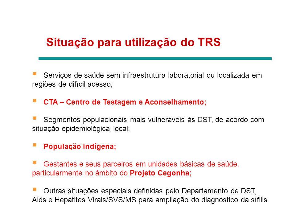 Situação para utilização do TRS