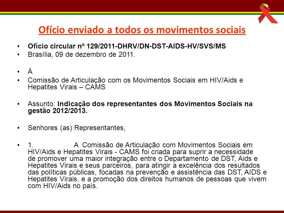 Ofício enviado a todos os movimentos sociais