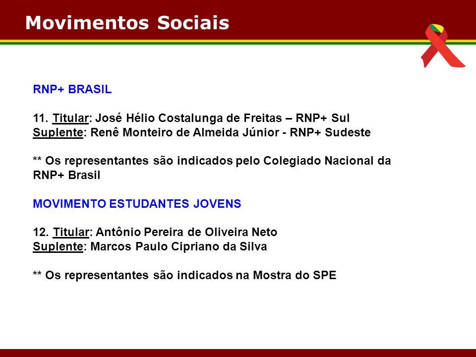 Movimentos Sociais RNP+ BRASIL