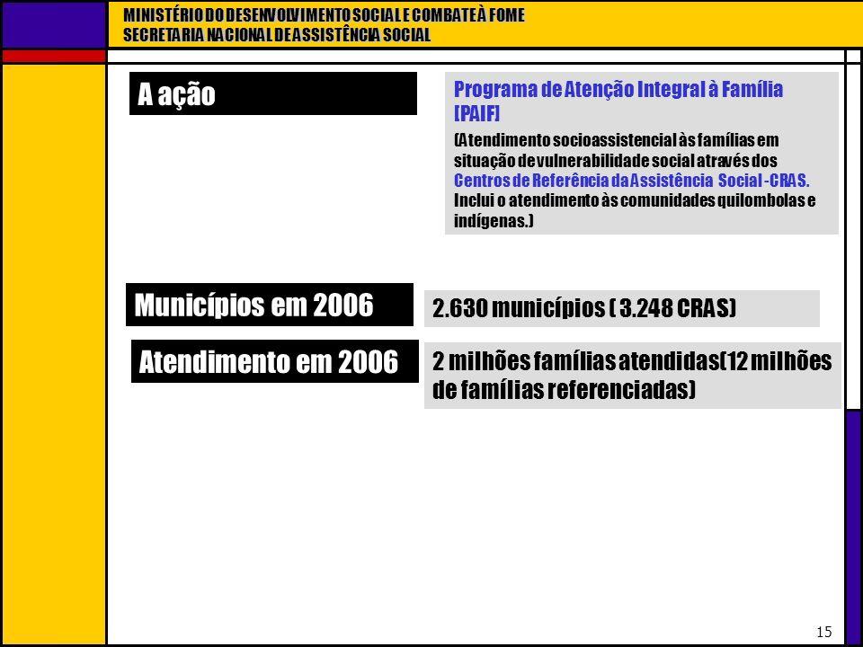A ação Municípios em 2006 Atendimento em 2006