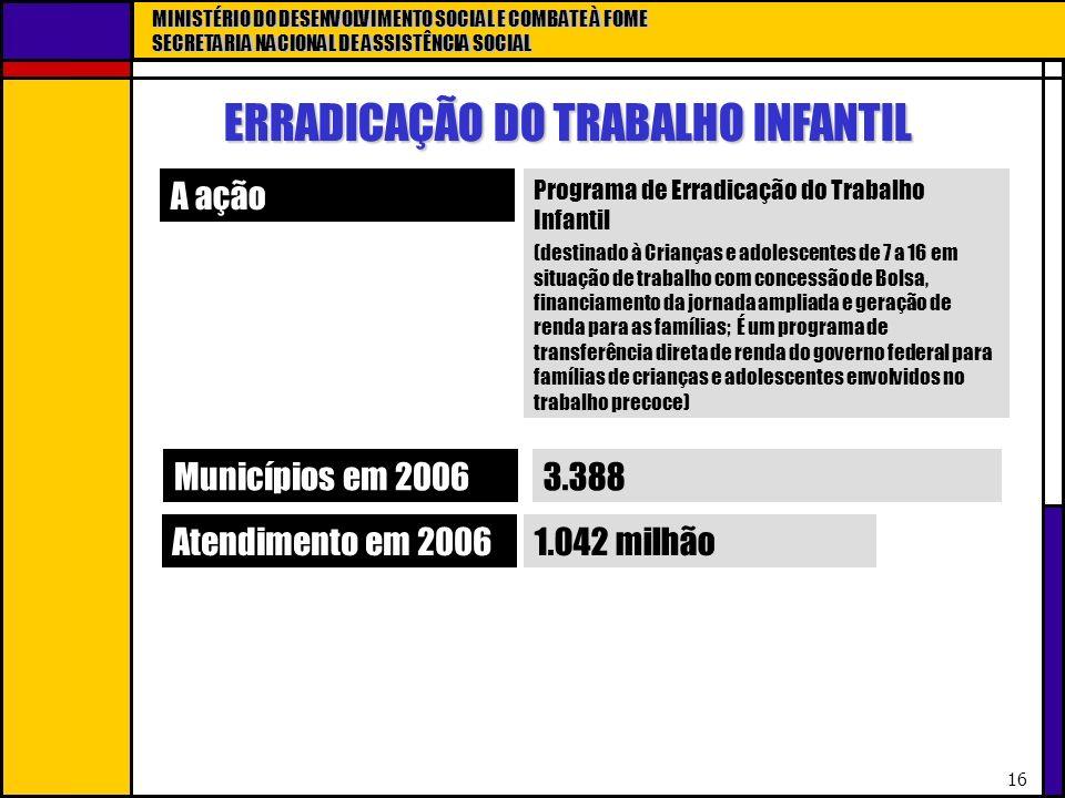 ERRADICAÇÃO DO TRABALHO INFANTIL