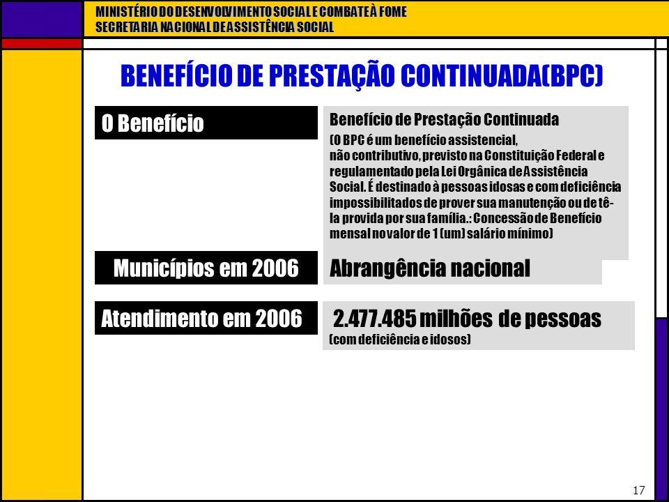 BENEFÍCIO DE PRESTAÇÃO CONTINUADA(BPC)