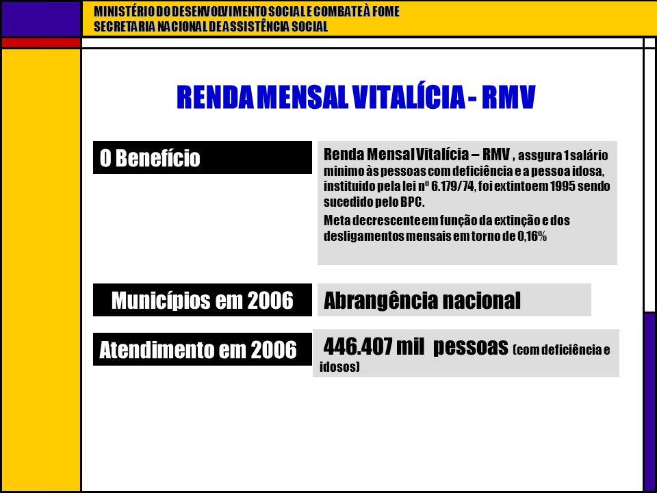 RENDA MENSAL VITALÍCIA - RMV