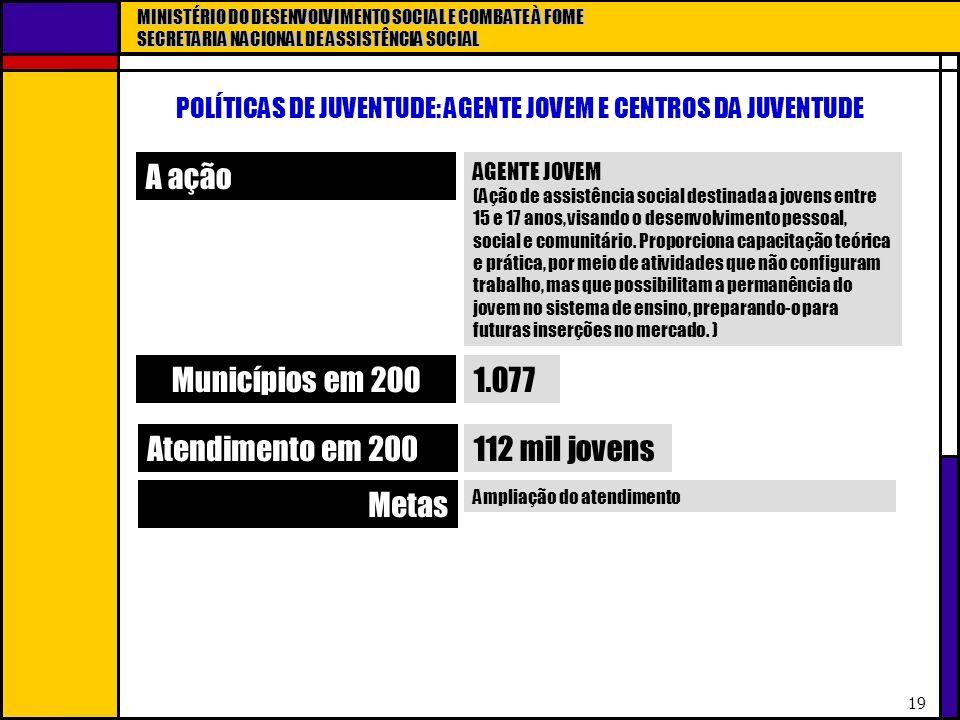 POLÍTICAS DE JUVENTUDE: AGENTE JOVEM E CENTROS DA JUVENTUDE
