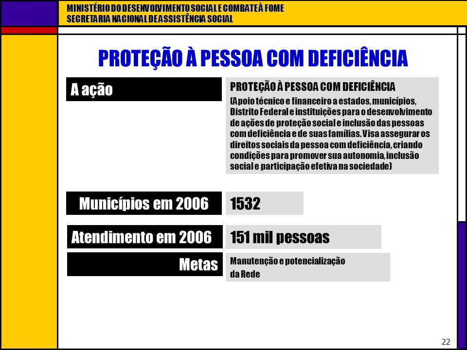 PROTEÇÃO À PESSOA COM DEFICIÊNCIA