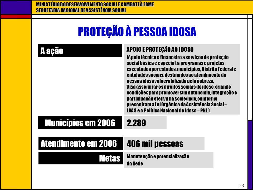 PROTEÇÃO À PESSOA IDOSA