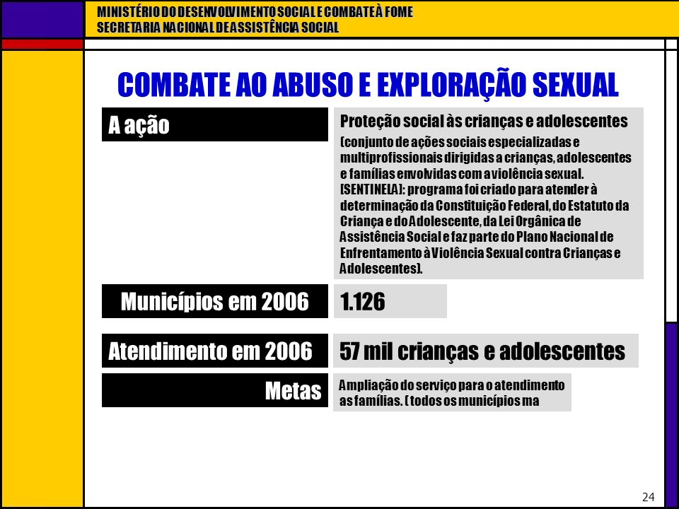 COMBATE AO ABUSO E EXPLORAÇÃO SEXUAL