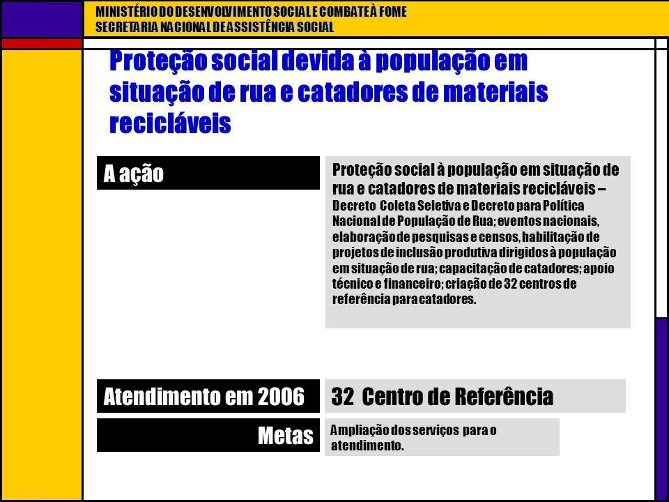 Proteção social devida à população em situação de rua e catadores de materiais recicláveis