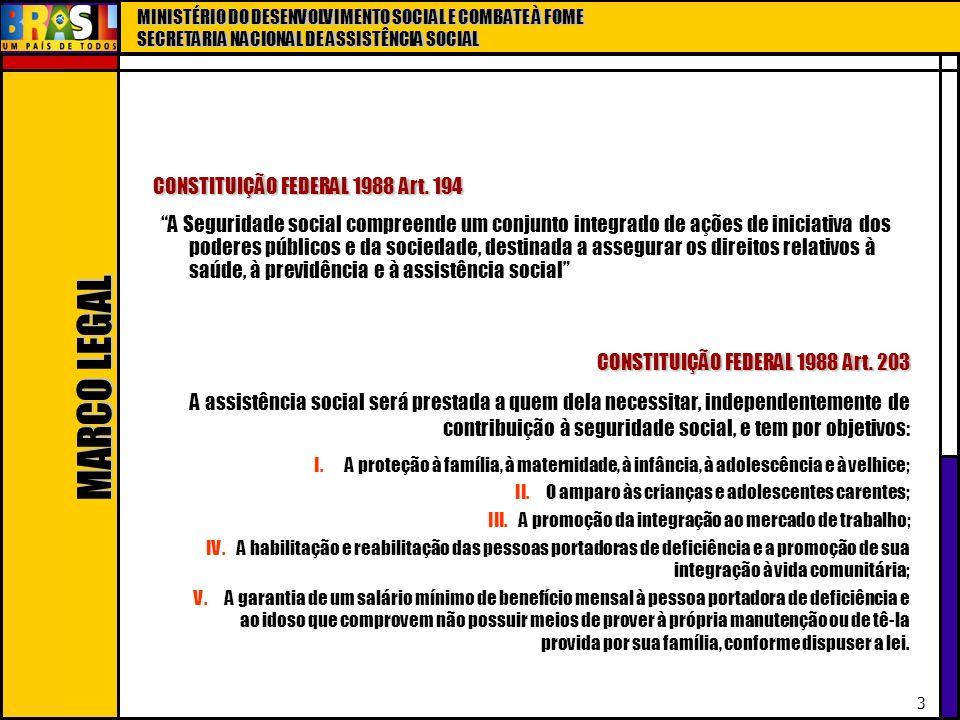 MARCO LEGAL CONSTITUIÇÃO FEDERAL 1988 Art. 194