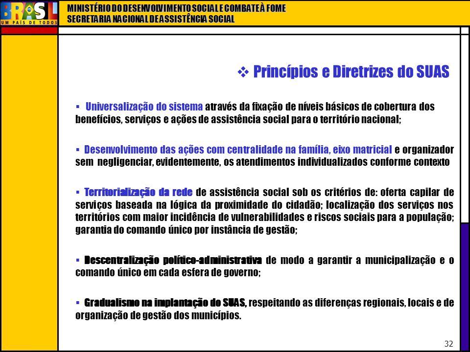 Princípios e Diretrizes do SUAS