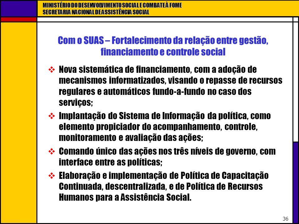 Com o SUAS – Fortalecimento da relação entre gestão, financiamento e controle social
