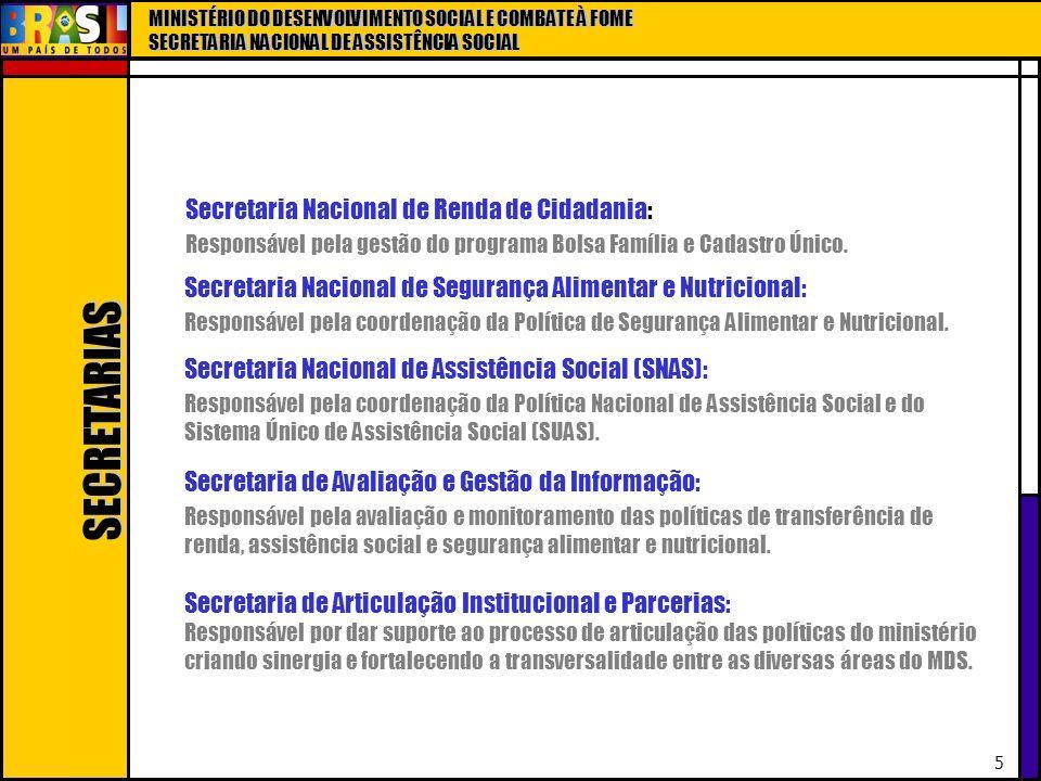 SECRETARIAS Secretaria Nacional de Renda de Cidadania: