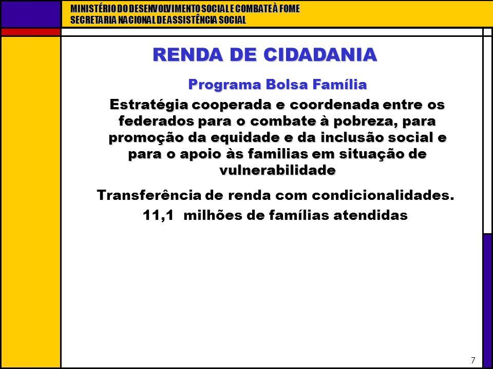 RENDA DE CIDADANIA Programa Bolsa Família