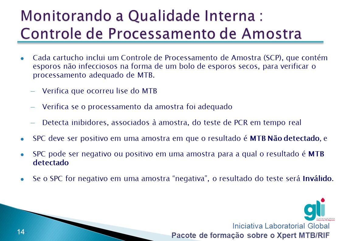 Monitorando a Qualidade Interna : Controle de Processamento de Amostra