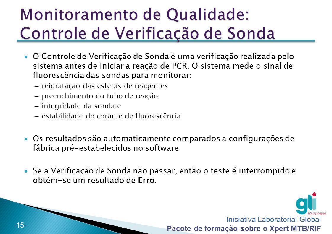 Monitoramento de Qualidade: Controle de Verificação de Sonda